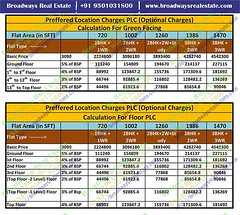 omaxe the resort price details mullanpur